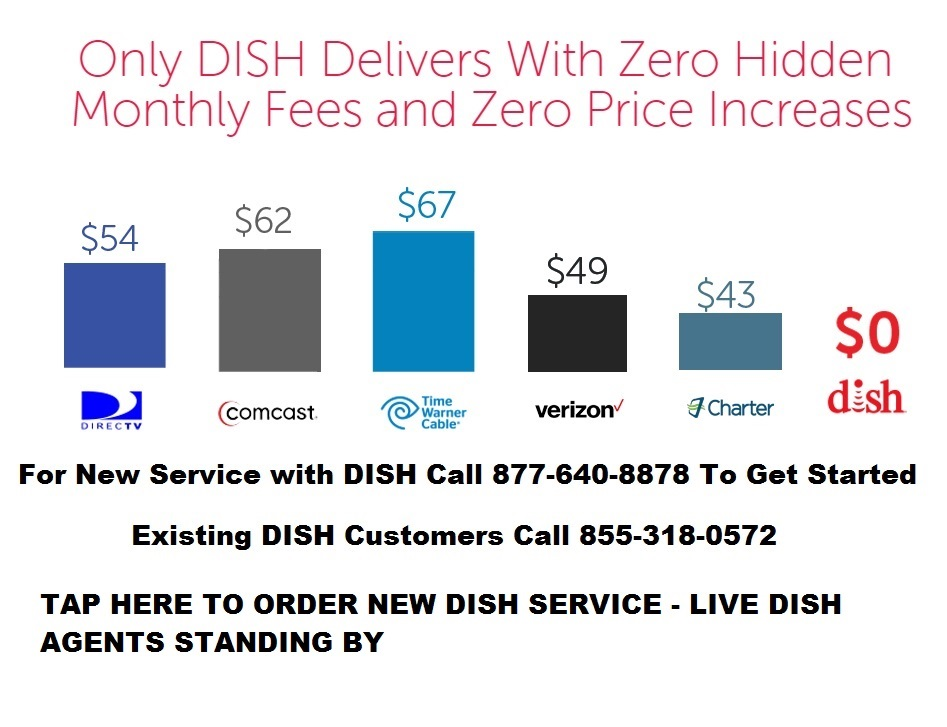 Telephone Number for Purchasing New DISH Network Service